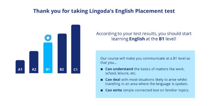 Lingoda Einstufungstest